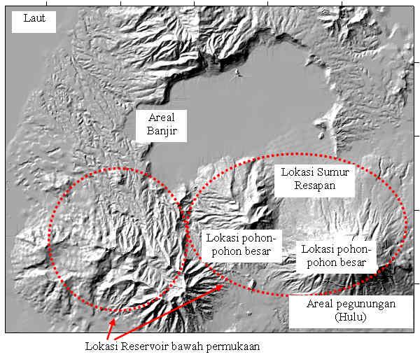 Gambar 2. Skema manajemen air (mitigasi banjir dan krisis air) menggunakan reservoir bawah permukaan